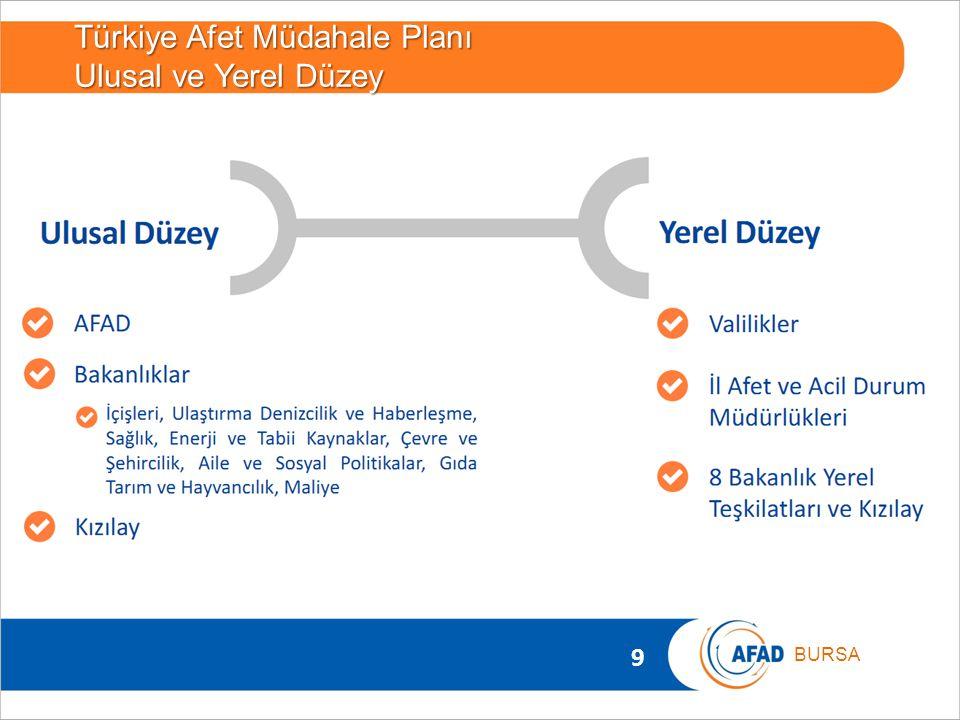 Türkiye Afet Müdahale Planı Ulusal ve Yerel Düzey