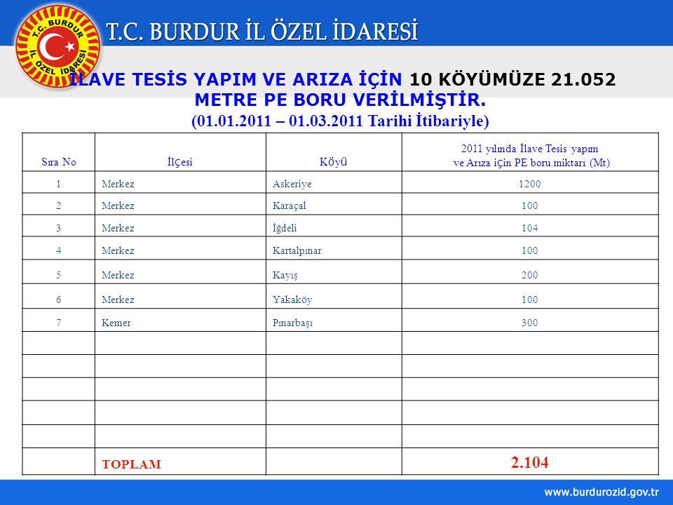İLAVE TESİS YAPIM VE ARIZA İÇİN 10 KÖYÜMÜZE 21.052