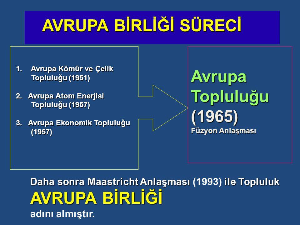 AVRUPA BİRLİĞİ SÜRECİ Avrupa Topluluğu (1965) AVRUPA BİRLİĞİ