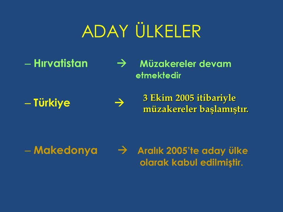 ADAY ÜLKELER Hırvatistan  Müzakereler devam etmektedir Türkiye 