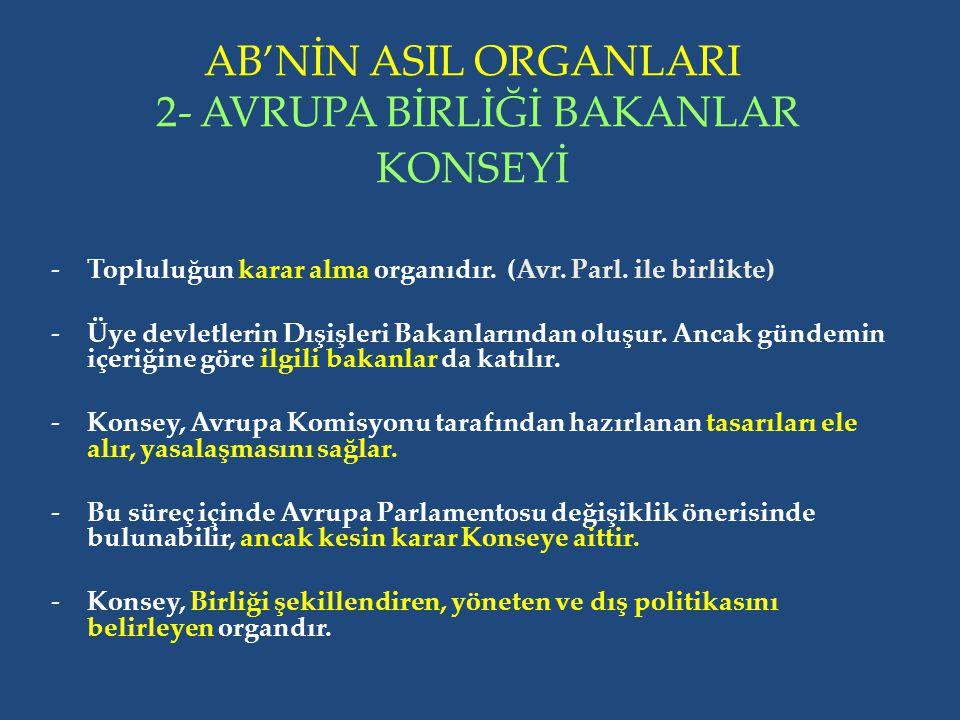 AB'NİN ASIL ORGANLARI 2- AVRUPA BİRLİĞİ BAKANLAR KONSEYİ