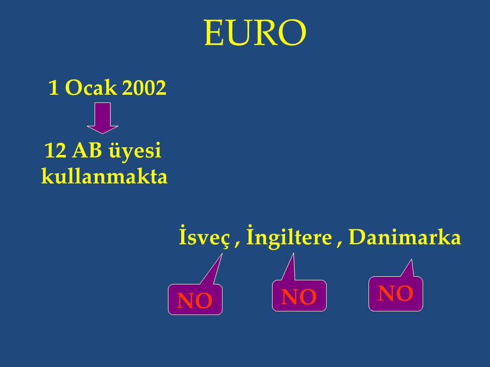 EURO 12 AB üyesi kullanmakta İsveç , İngiltere , Danimarka NO NO NO