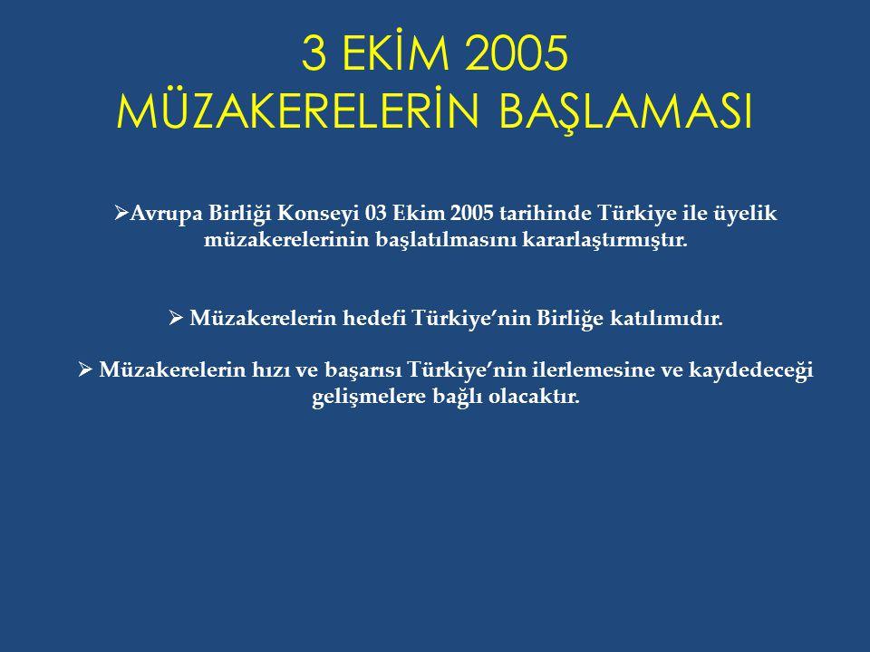 3 EKİM 2005 MÜZAKERELERİN BAŞLAMASI