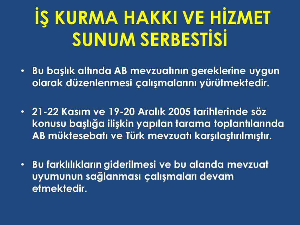 İŞ KURMA HAKKI VE HİZMET SUNUM SERBESTİSİ
