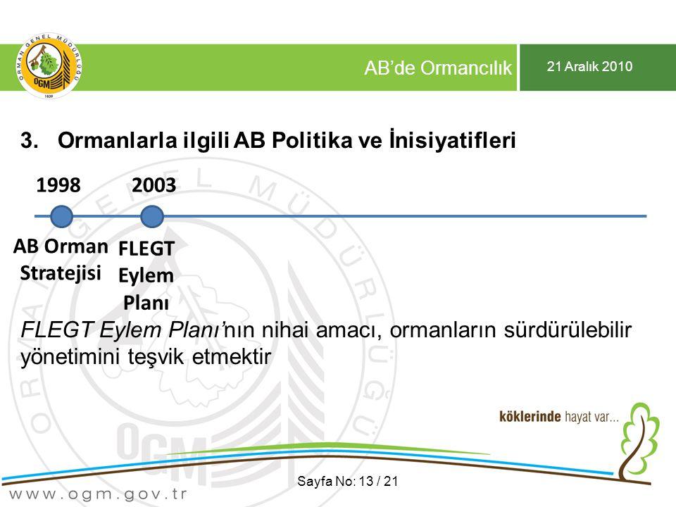 1998 2003 AB Orman Stratejisi FLEGT Eylem Planı