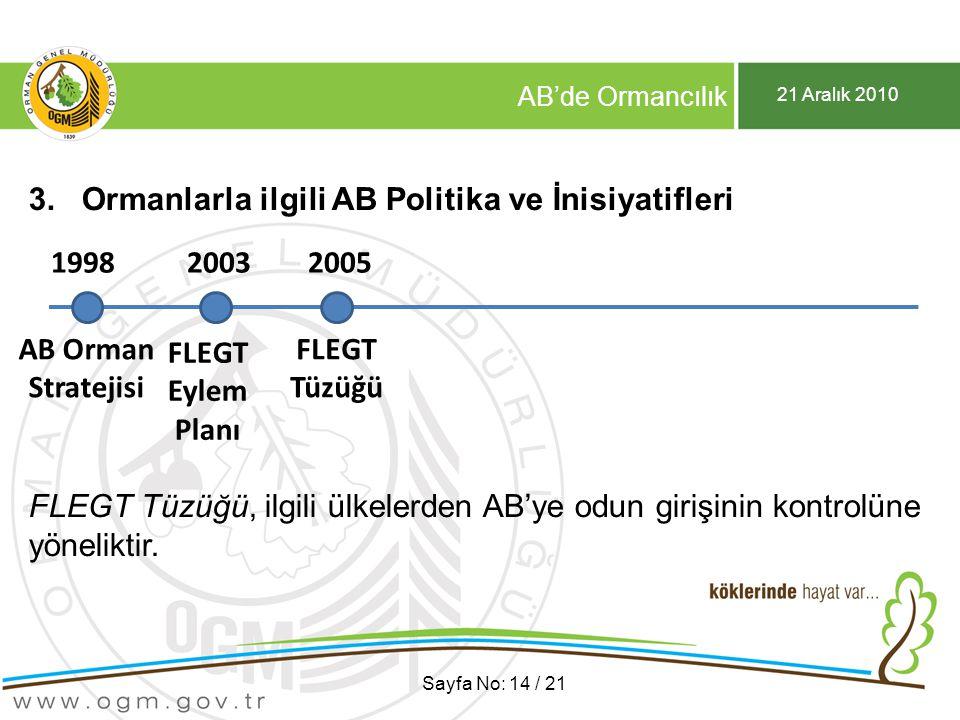 1998 2003 2005 AB Orman Stratejisi FLEGT Eylem Planı FLEGT Tüzüğü