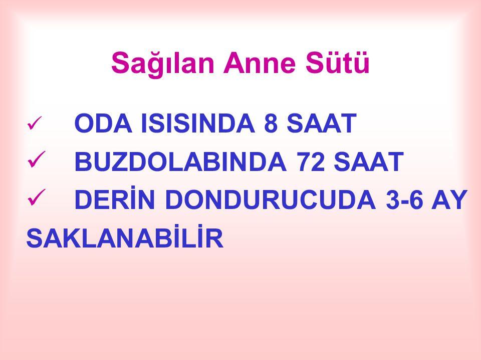 Sağılan Anne Sütü BUZDOLABINDA 72 SAAT DERİN DONDURUCUDA 3-6 AY