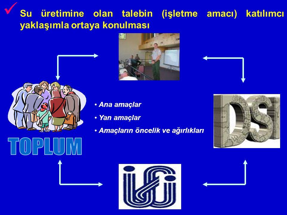 Su üretimine olan talebin (işletme amacı) katılımcı yaklaşımla ortaya konulması