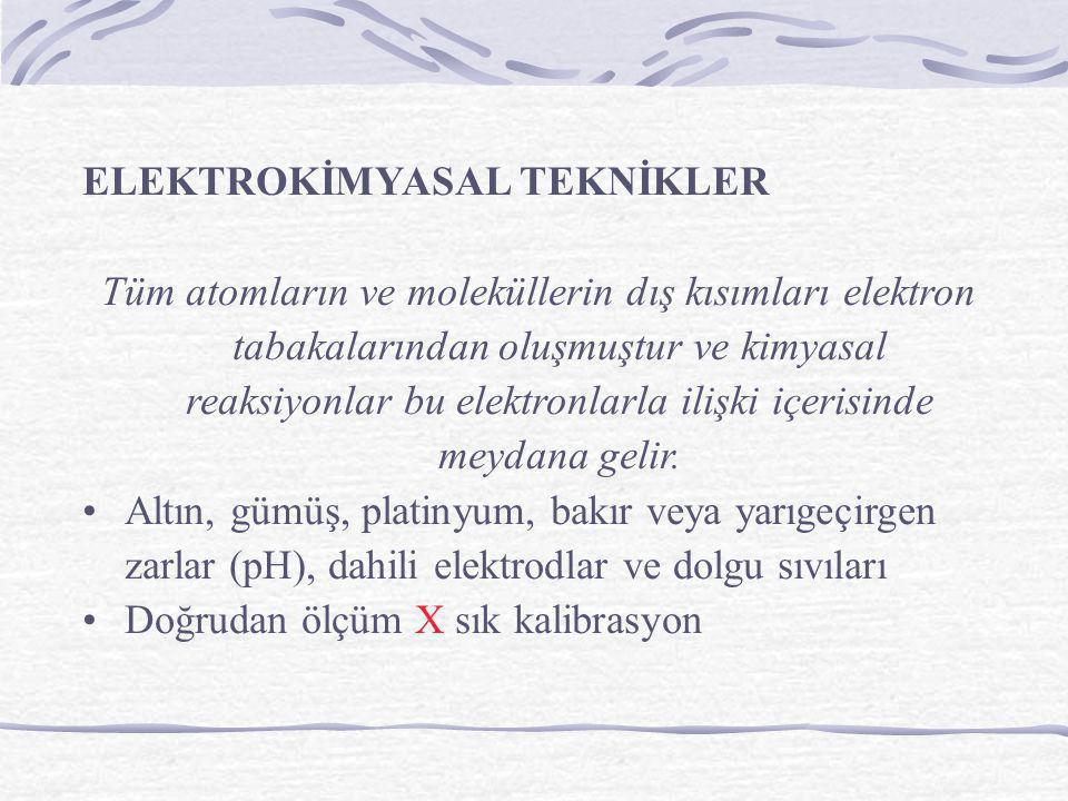 ELEKTROKİMYASAL TEKNİKLER