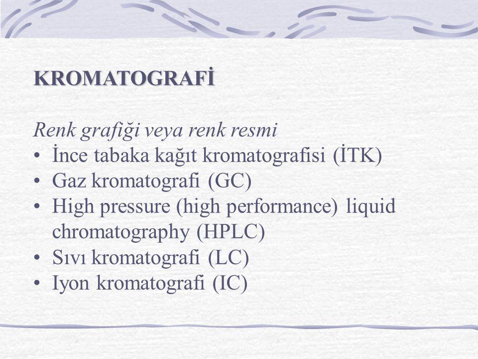 KROMATOGRAFİ Renk grafiği veya renk resmi. İnce tabaka kağıt kromatografisi (İTK) Gaz kromatografi (GC)