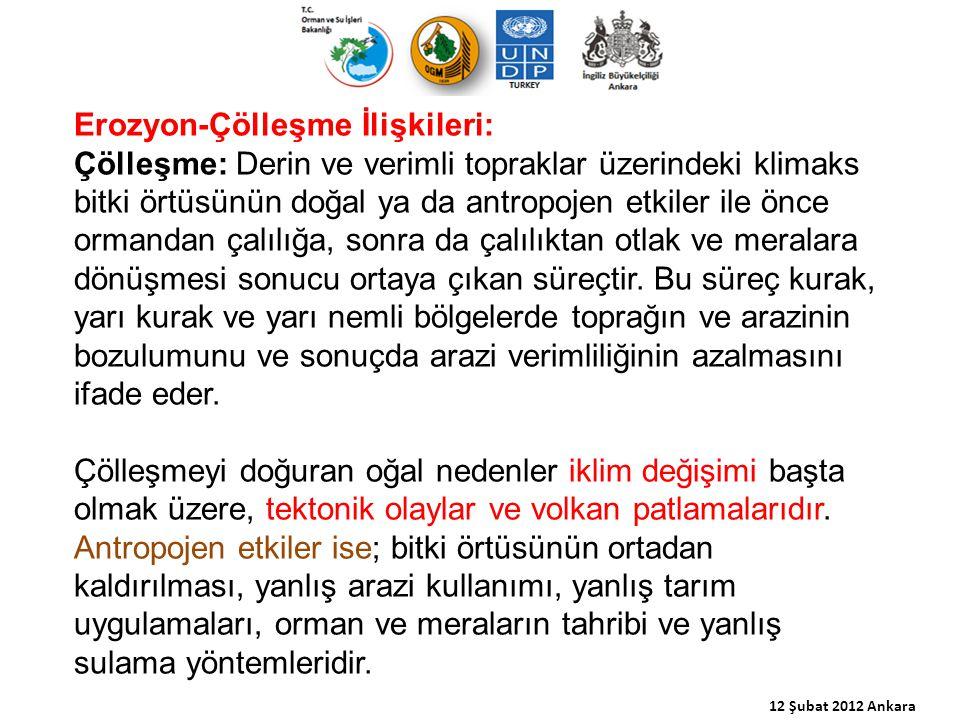 Erozyon-Çölleşme İlişkileri:
