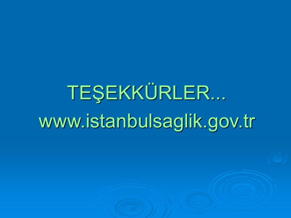 TEŞEKKÜRLER... www.istanbulsaglik.gov.tr