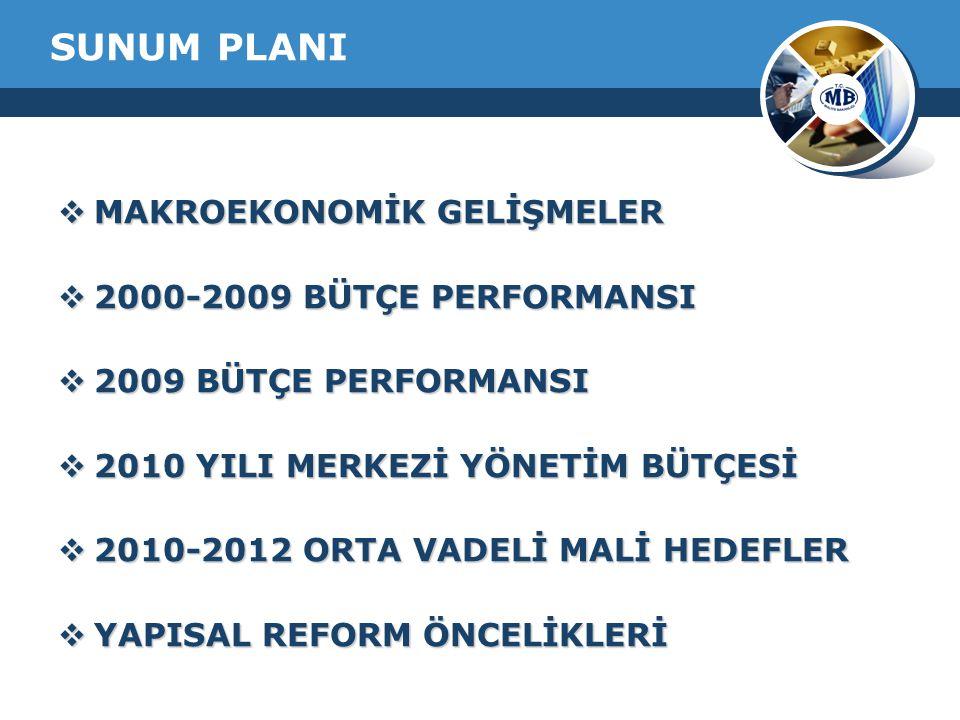SUNUM PLANI MAKROEKONOMİK GELİŞMELER 2000-2009 BÜTÇE PERFORMANSI