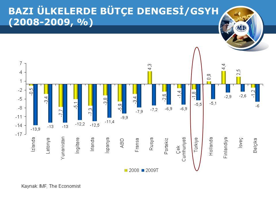 BAZI ÜLKELERDE BÜTÇE DENGESİ/GSYH (2008-2009, %)