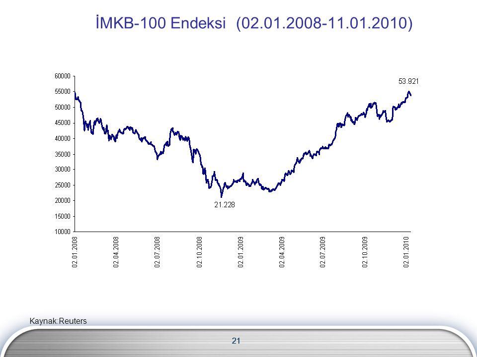 İMKB-100 Endeksi (02.01.2008-11.01.2010) Kaynak:Reuters 21 21 21