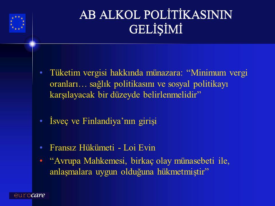 AB ALKOL POLİTİKASININ GELİŞİMİ