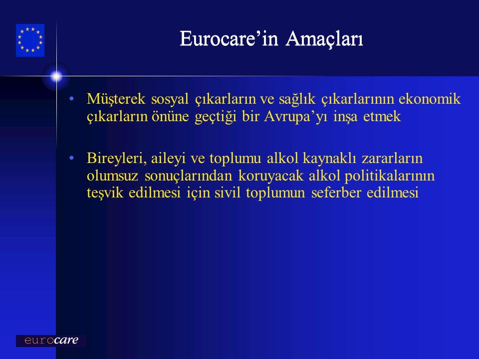 Eurocare'in Amaçları Müşterek sosyal çıkarların ve sağlık çıkarlarının ekonomik çıkarların önüne geçtiği bir Avrupa'yı inşa etmek.