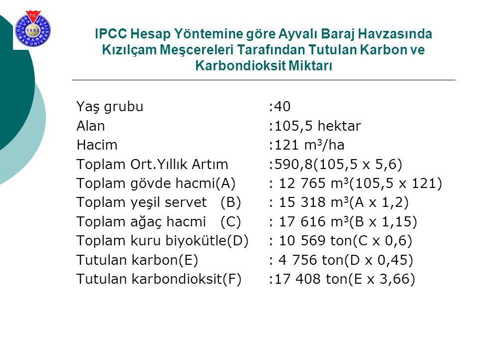 IPCC Hesap Yöntemine göre Ayvalı Baraj Havzasında Kızılçam Meşcereleri Tarafından Tutulan Karbon ve Karbondioksit Miktarı