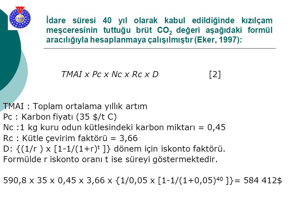 İdare süresi 40 yıl olarak kabul edildiğinde kızılçam meşceresinin tuttuğu brüt CO2 değeri aşağıdaki formül aracılığıyla hesaplanmaya çalışılmıştır (Eker, 1997):