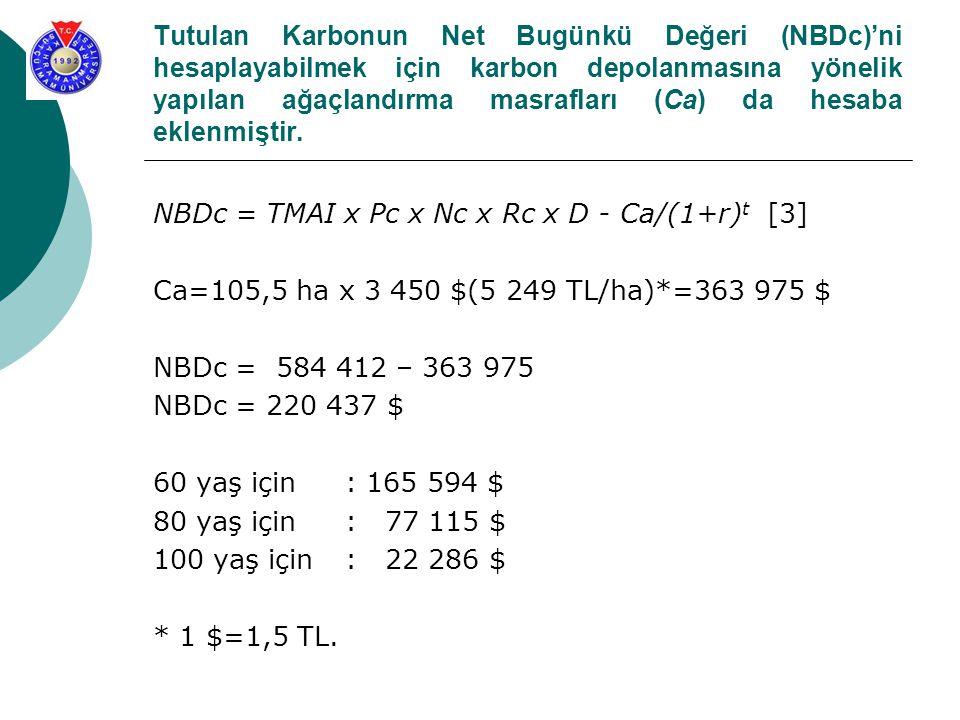 Tutulan Karbonun Net Bugünkü Değeri (NBDc)'ni hesaplayabilmek için karbon depolanmasına yönelik yapılan ağaçlandırma masrafları (Ca) da hesaba eklenmiştir.