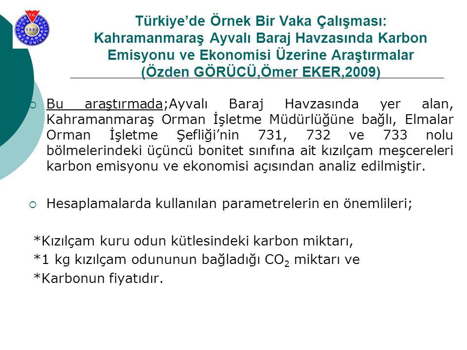 Türkiye'de Örnek Bir Vaka Çalışması: Kahramanmaraş Ayvalı Baraj Havzasında Karbon Emisyonu ve Ekonomisi Üzerine Araştırmalar (Özden GÖRÜCÜ,Ömer EKER,2009)