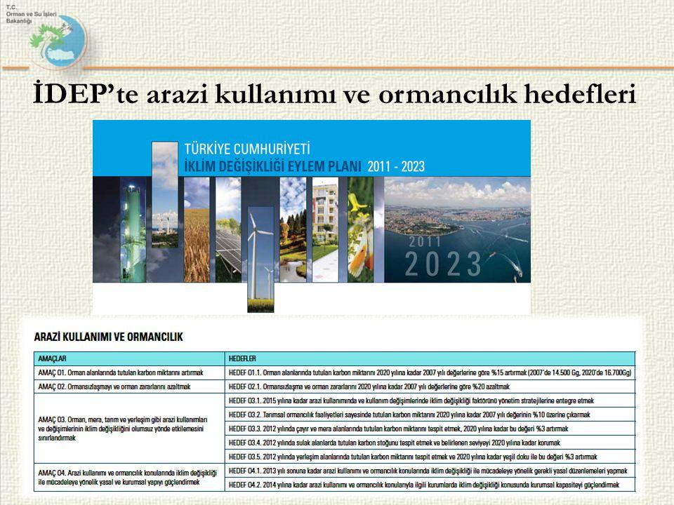 İDEP'te arazi kullanımı ve ormancılık hedefleri
