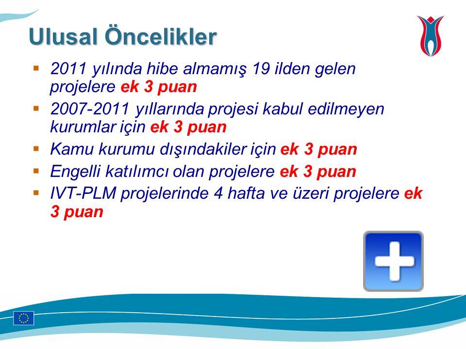 Ulusal Öncelikler 2011 yılında hibe almamış 19 ilden gelen projelere ek 3 puan. 2007-2011 yıllarında projesi kabul edilmeyen kurumlar için ek 3 puan.