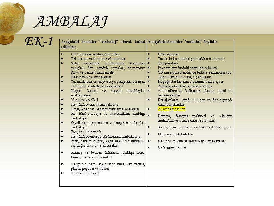 AMBALAJ EK-1 Aşağıdaki örnekler ambalaj olarak kabul edilirler.