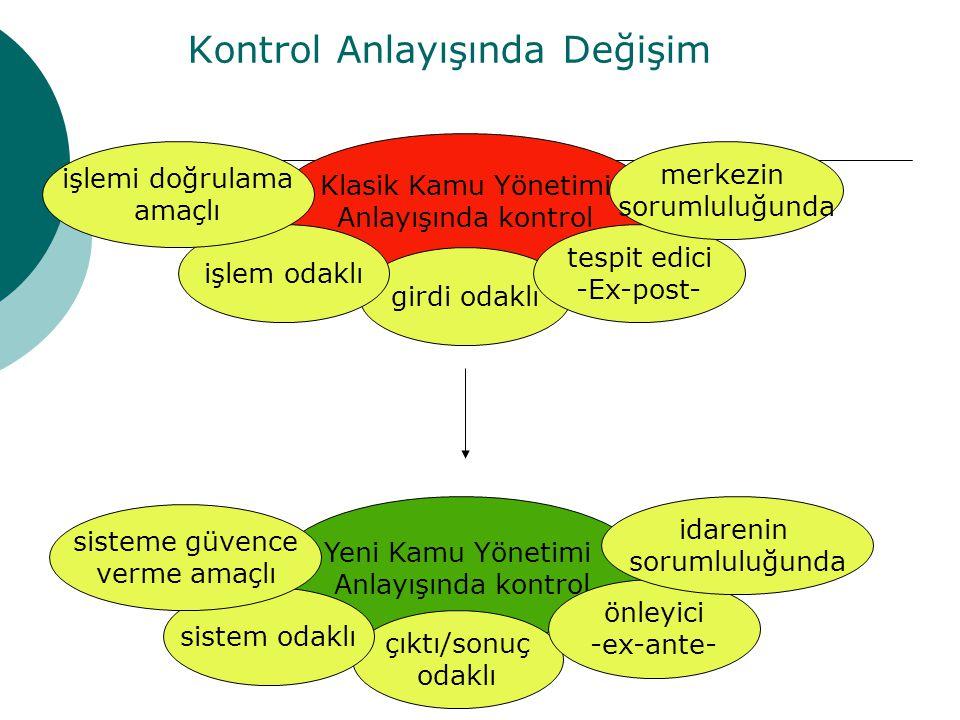 Kontrol Anlayışında Değişim