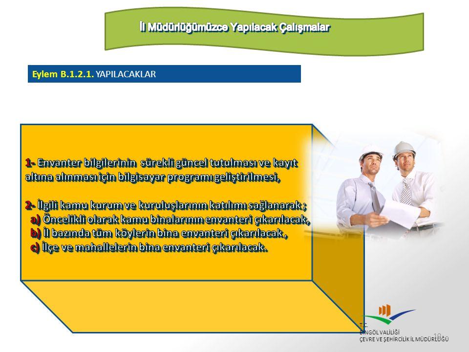 2- İlgili kamu kurum ve kuruluşlarının katılımı sağlanarak ;