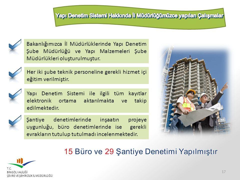 15 Büro ve 29 Şantiye Denetimi Yapılmıştır