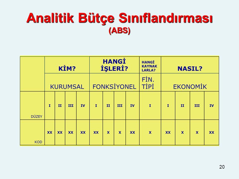 Analitik Bütçe Sınıflandırması (ABS)