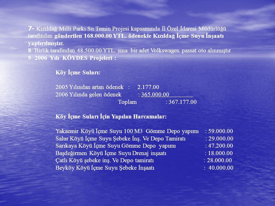 7- Kızıldağ Milli Parkı Su Temin Projesi kapsamında İl Özel İdaresi Müdürlüğü tarafından gönderilen 168.000.00 YTL. ödenekle Kızıldağ İçme Suyu İnşaatı yaptırılmıştır.