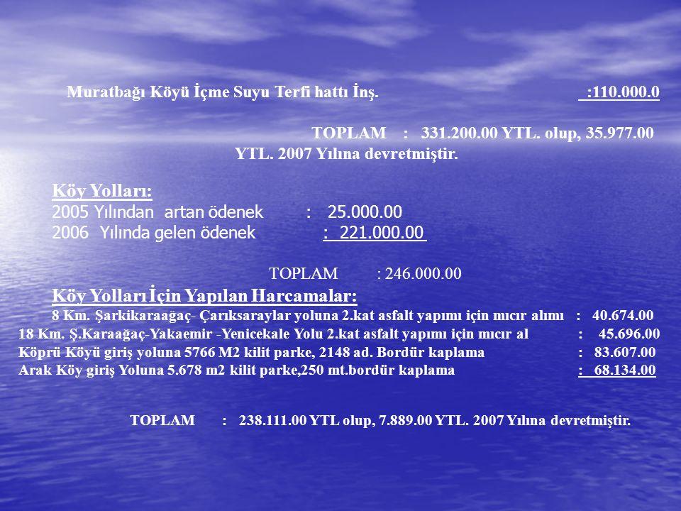 Muratbağı Köyü İçme Suyu Terfi hattı İnş. :110.000.0