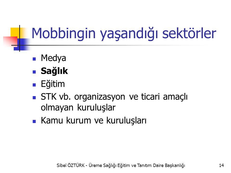 Mobbingin yaşandığı sektörler