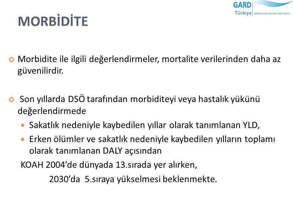 MORBİDİTE Morbidite ile ilgili değerlendirmeler, mortalite verilerinden daha az güvenilirdir.