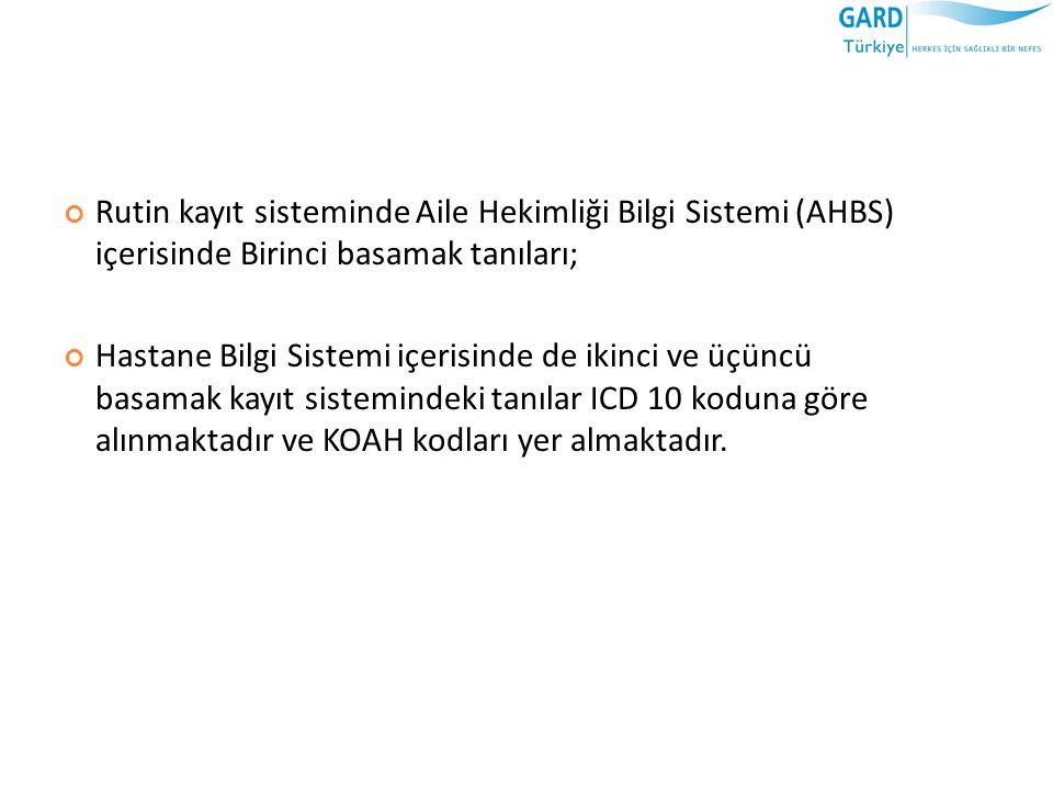 Rutin kayıt sisteminde Aile Hekimliği Bilgi Sistemi (AHBS) içerisinde Birinci basamak tanıları;
