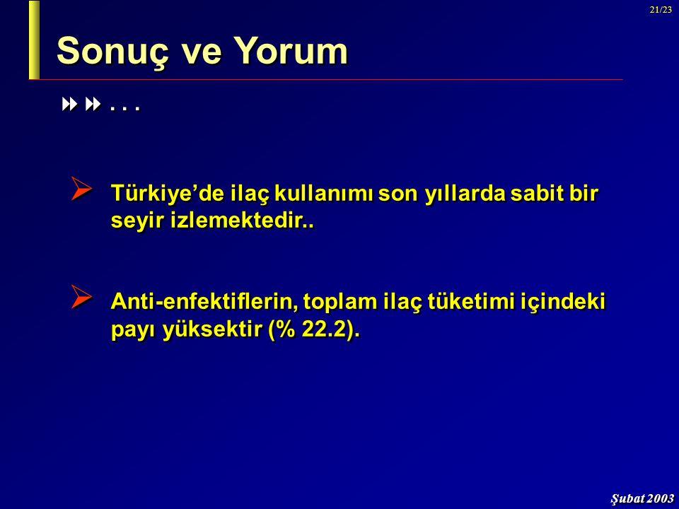 Sonuç ve Yorum  . . . Türkiye'de ilaç kullanımı son yıllarda sabit bir seyir izlemektedir..