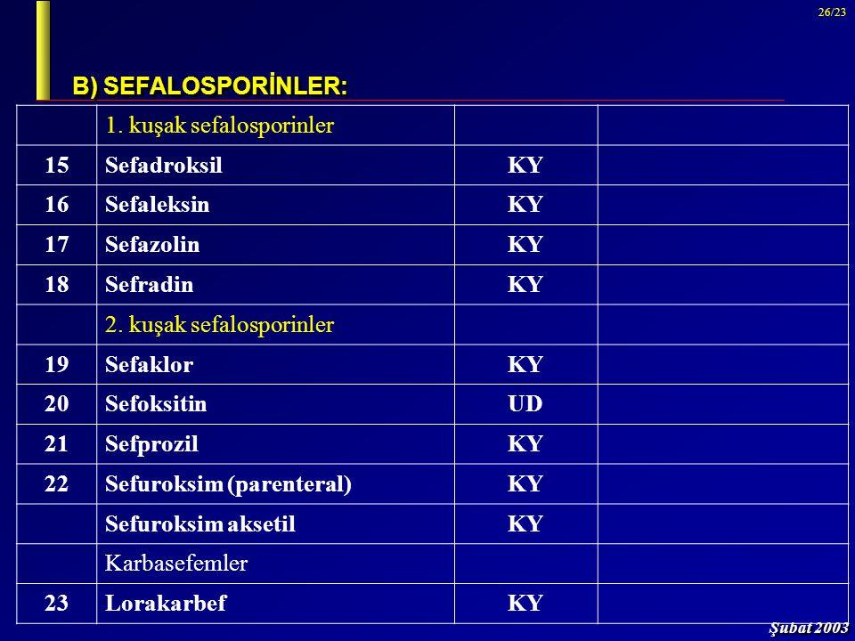 B) SEFALOSPORİNLER: 1. kuşak sefalosporinler. 15. Sefadroksil. KY. 16. Sefaleksin. 17. Sefazolin.