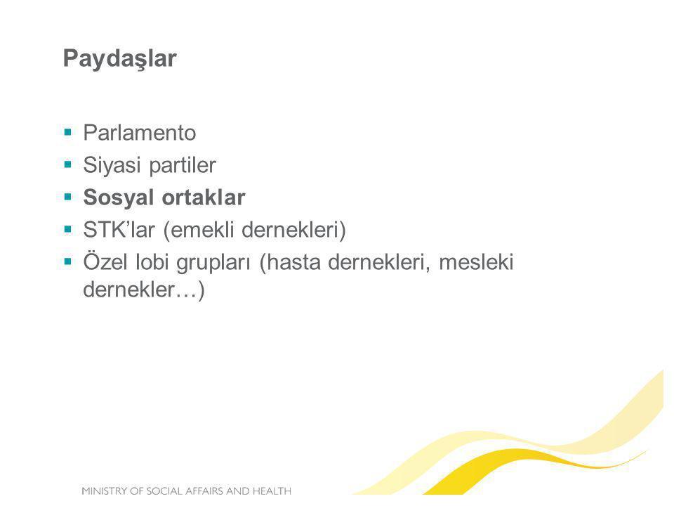 Paydaşlar Parlamento Siyasi partiler Sosyal ortaklar