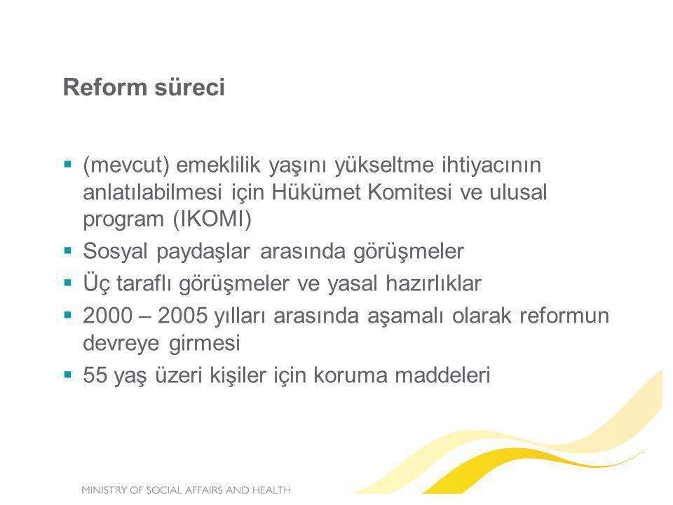 Reform süreci (mevcut) emeklilik yaşını yükseltme ihtiyacının anlatılabilmesi için Hükümet Komitesi ve ulusal program (IKOMI)