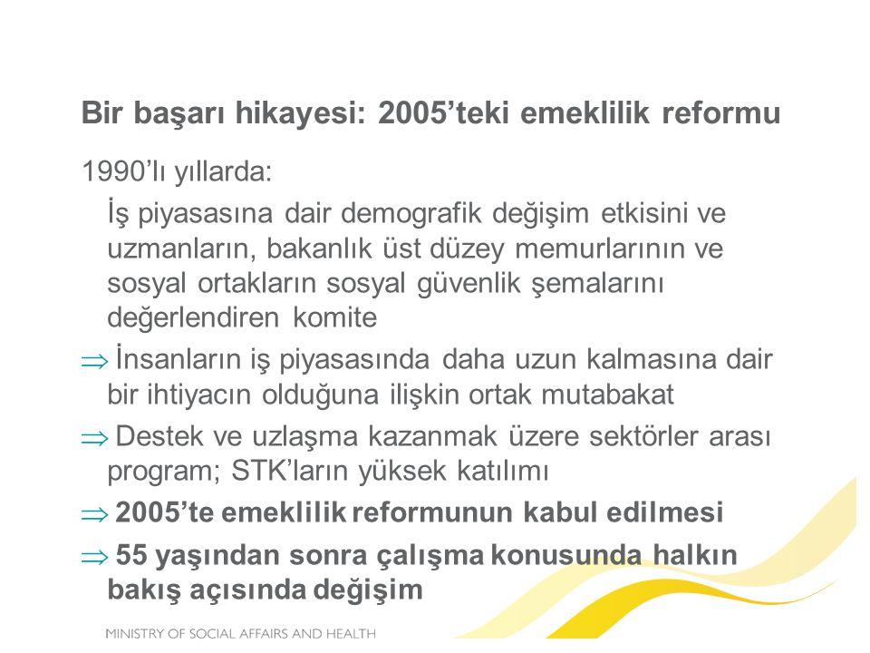 Bir başarı hikayesi: 2005'teki emeklilik reformu