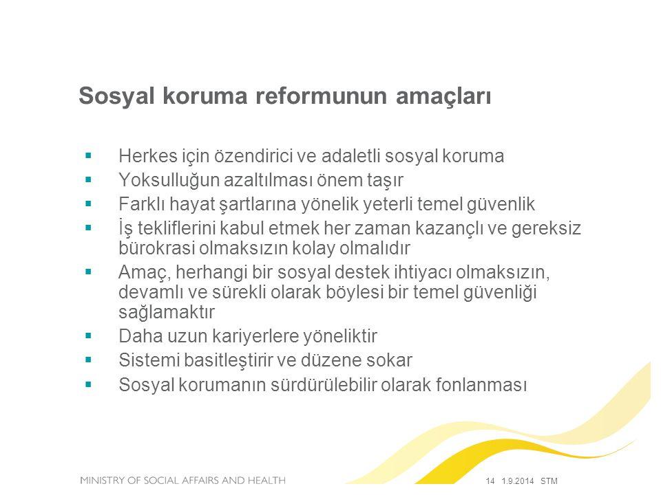 Sosyal koruma reformunun amaçları