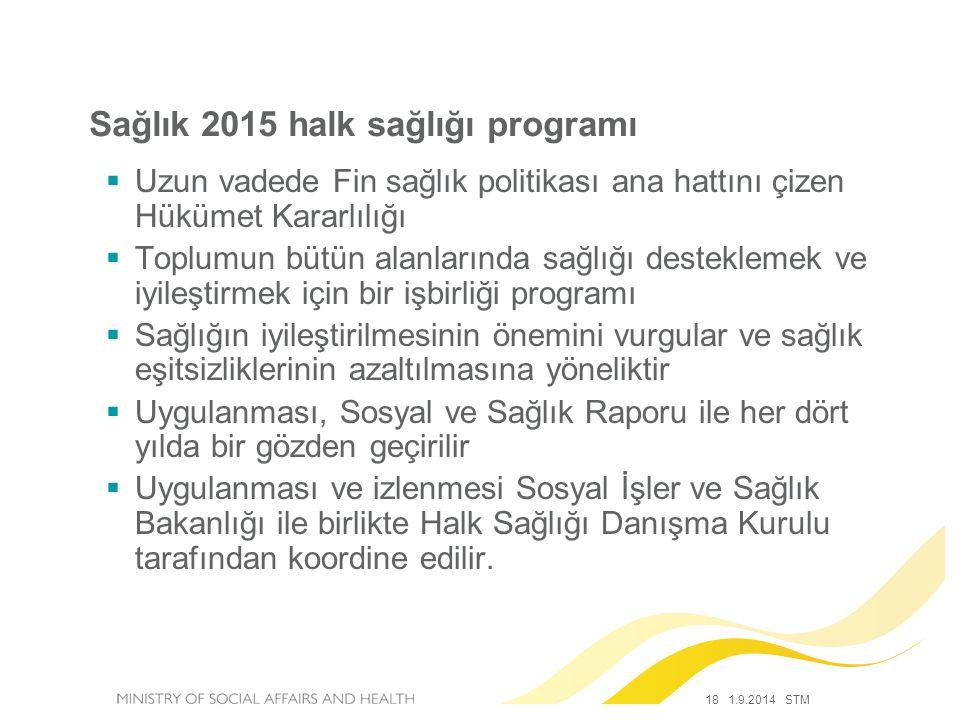 Sağlık 2015 halk sağlığı programı