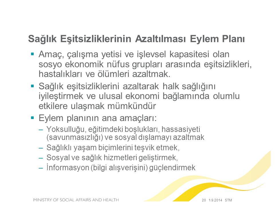 Sağlık Eşitsizliklerinin Azaltılması Eylem Planı