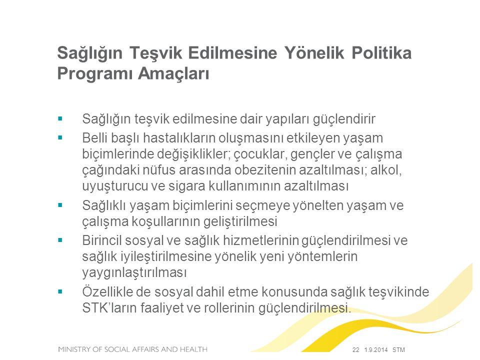 Sağlığın Teşvik Edilmesine Yönelik Politika Programı Amaçları