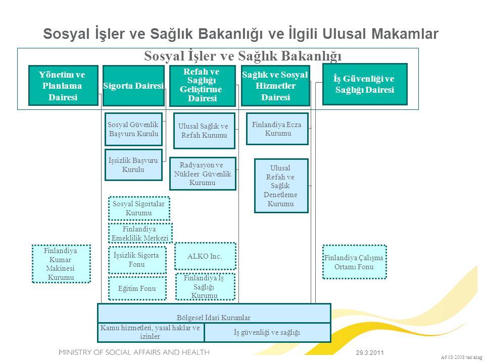 Sosyal İşler ve Sağlık Bakanlığı ve İlgili Ulusal Makamlar