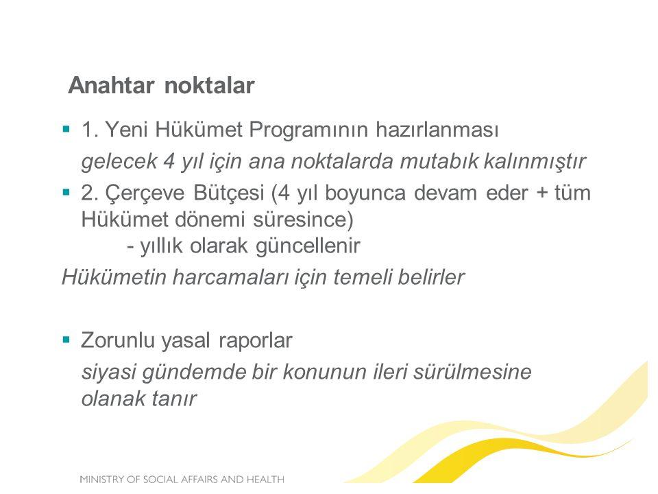 Anahtar noktalar 1. Yeni Hükümet Programının hazırlanması