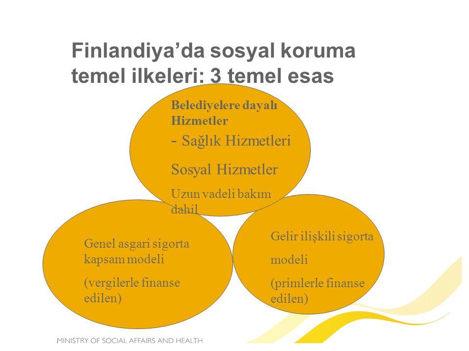 Finlandiya'da sosyal koruma temel ilkeleri: 3 temel esas