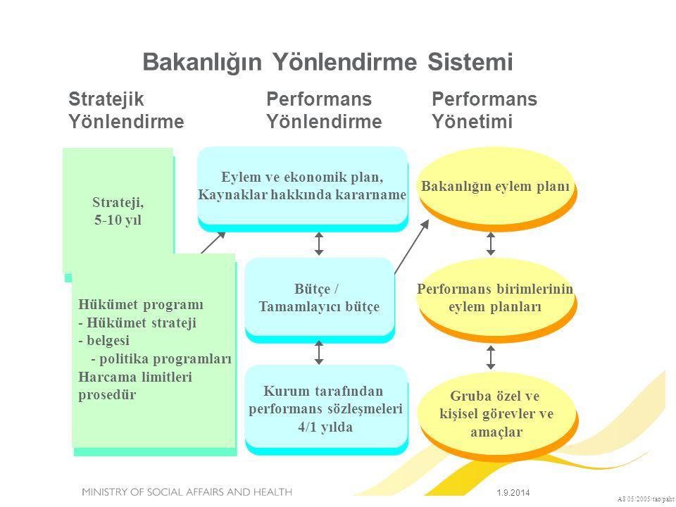 Bakanlığın Yönlendirme Sistemi